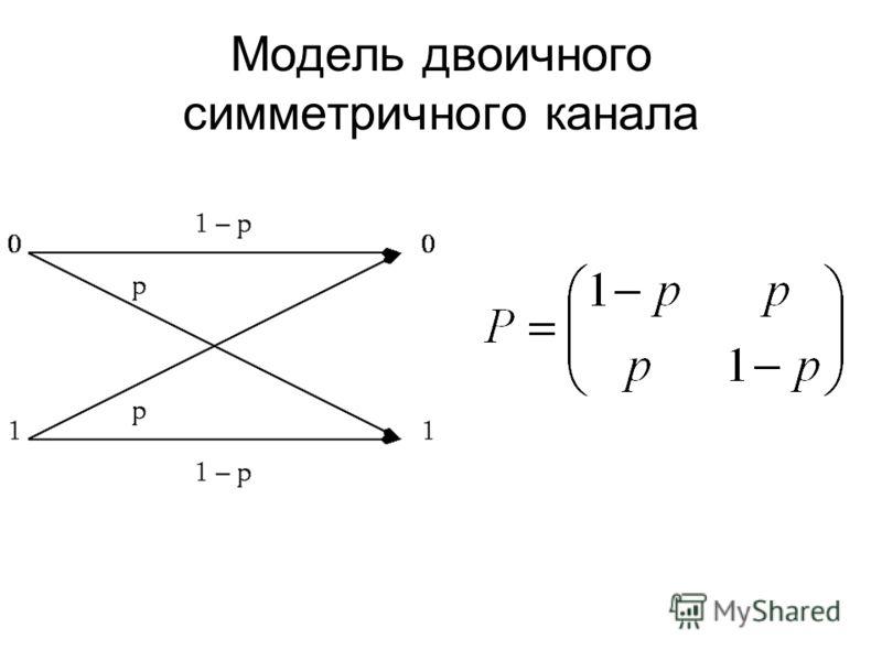 Модель двоичного симметричного канала p p