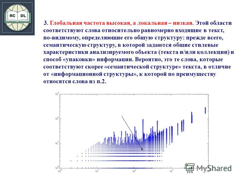 3. Глобальная частота высокая, а локальная – низкая. Этой области соответствуют слова относительно равномерно входящие в текст, по-видимому, определяющие его общую структуру: прежде всего, семантическую структуру, в которой задаются общие стилевые ха