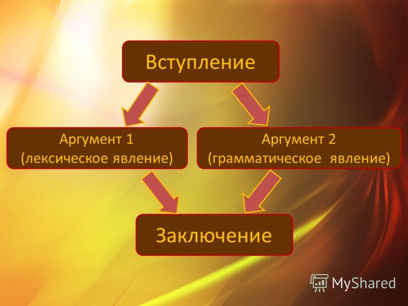 Вступление Аргумент 1 (лексическое явление) Заключение Аргумент 2 (грамматическое явление)