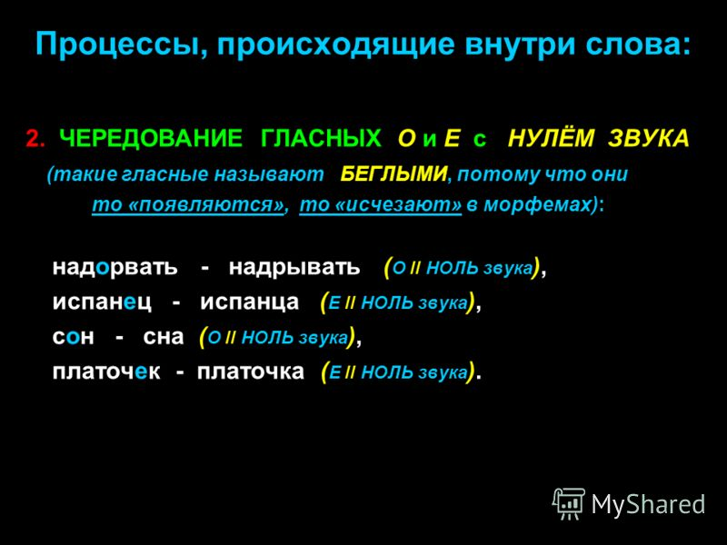 Процессы, происходящие внутри слова: 2. ЧЕРЕДОВАНИЕ ГЛАСНЫХ О и Е с НУЛЁМ ЗВУКА (такие гласные называют БЕГЛЫМИ, потому что они то «появляются», то «исчезают» в морфемах): надорвать - надрывать ( О // НОЛЬ звука ), испанец - испанца ( Е // НОЛЬ звука
