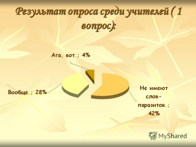 Результат опроса среди учителей ( 1 вопрос):