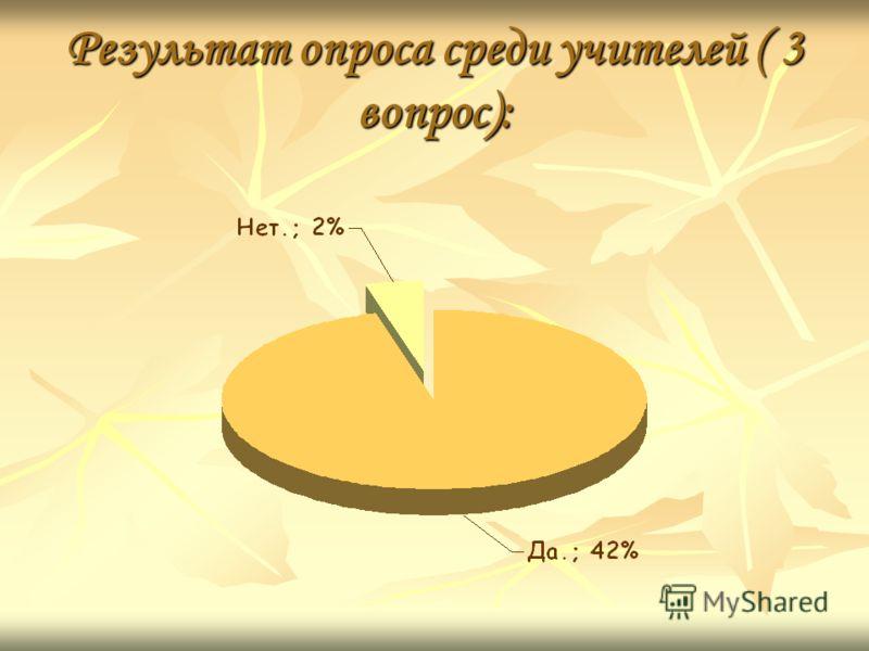 Результат опроса среди учителей ( 3 вопрос):