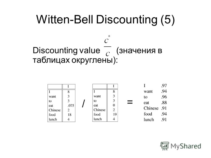 Witten-Bell Discounting (5) Discounting value (значения в таблицах округлены): / =