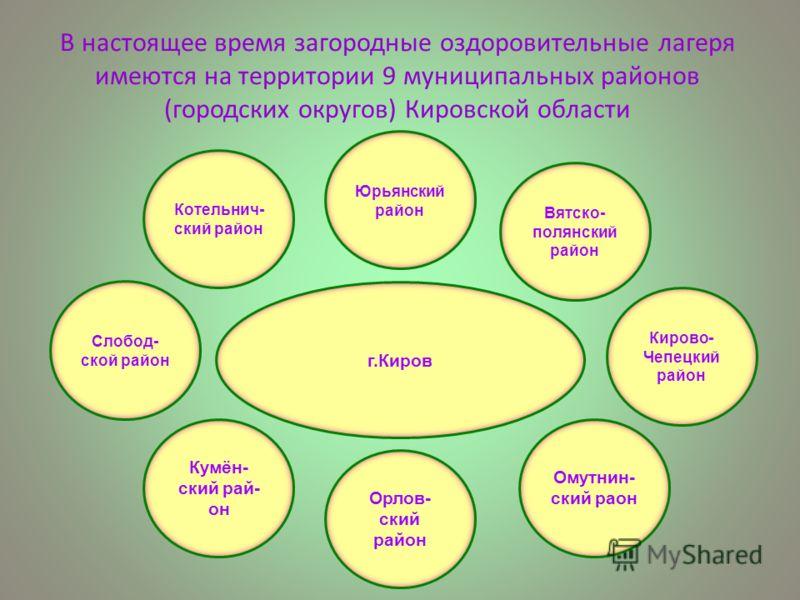 В настоящее время загородные оздоровительные лагеря имеются на территории 9 муниципальных районов (городских округов) Кировской области Юрьянский район Вятско- полянский район Котельнич- ский район Кумён- ский рай- он Кирово- Чепецкий район Омутнин-