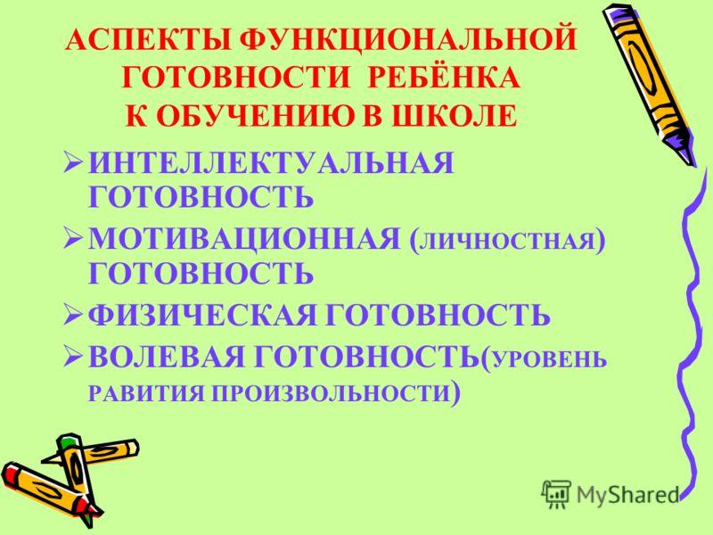 АСПЕКТЫ ФУНКЦИОНАЛЬНОЙ ГОТОВНОСТИ РЕБЁНКА К ОБУЧЕНИЮ В ШКОЛЕ ИНТЕЛЛЕКТУАЛЬНАЯ ГОТОВНОСТЬ МОТИВАЦИОННАЯ ( ЛИЧНОСТНАЯ ) ГОТОВНОСТЬ ФИЗИЧЕСКАЯ ГОТОВНОСТЬ ВОЛЕВАЯ ГОТОВНОСТЬ( УРОВЕНЬ РАВИТИЯ ПРОИЗВОЛЬНОСТИ )