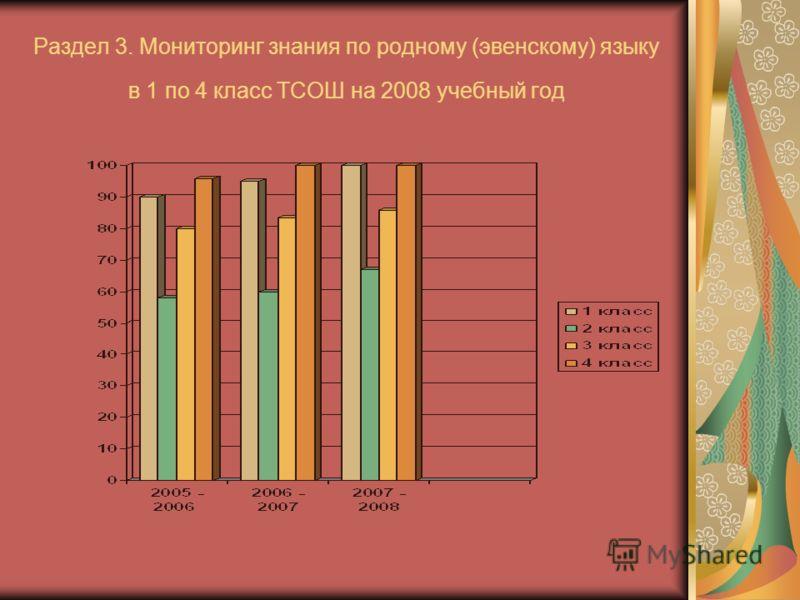 Раздел 3. Мониторинг знания по родному (эвенскому) языку в 1 по 4 класс ТСОШ на 2008 учебный год
