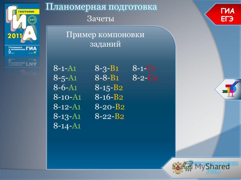 ГИА ЕГЭ Зачеты Пример компоновки заданий 8-1-A1 8-5-A1 8-6-A1 8-10-A1 8-12-A1 8-13-A1 8-14-A1 8-3-B1 8-8-B1 8-15-B2 8-16-B2 8-20-B2 8-22-B2 8-1-C1 8-2-C2