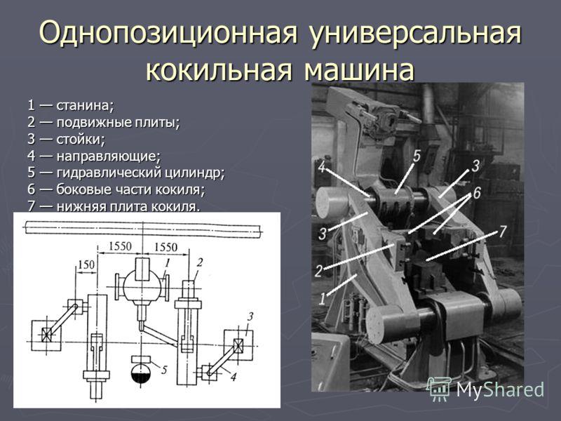 Однопозиционная универсальная кокильная машина 1 станина; 2 подвижные плиты; 3 стойки; 4 направляющие; 5 гидравлический цилиндр; 6 боковые части кокиля; 7 нижняя плита кокиля.