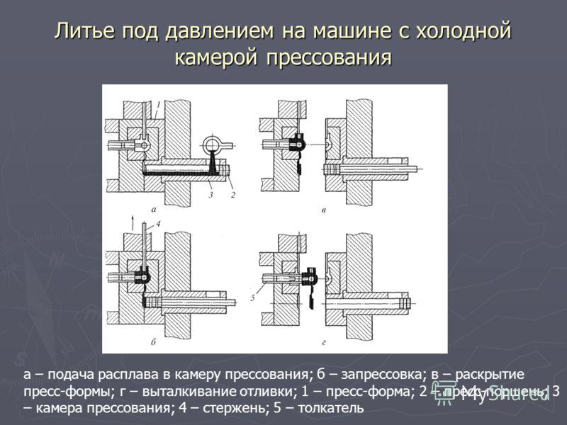 Литье под давлением на машине с холодной камерой прессования а – подача расплава в камеру прессования; б – запрессовка; в – раскрытие пресс-формы; г – выталкивание отливки; 1 – пресс-форма; 2 – пресс-поршень; 3 – камера прессования; 4 – стержень; 5 –