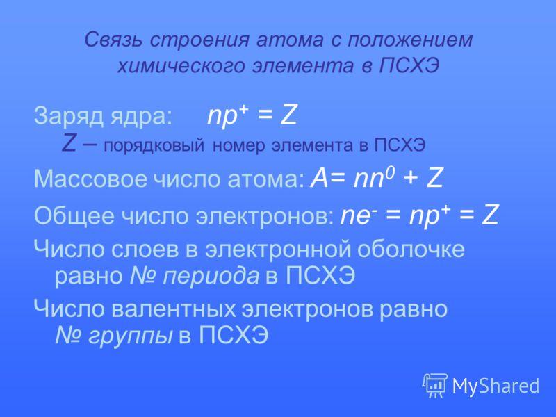 Связь строения атома с положением химического элемента в ПСХЭ Заряд ядра: np + = Z Z – порядковый номер элемента в ПСХЭ Массовое число атома: A= nn 0 + Z Общее число электронов: ne - = np + = Z Число слоев в электронной оболочке равно периода в ПСХЭ