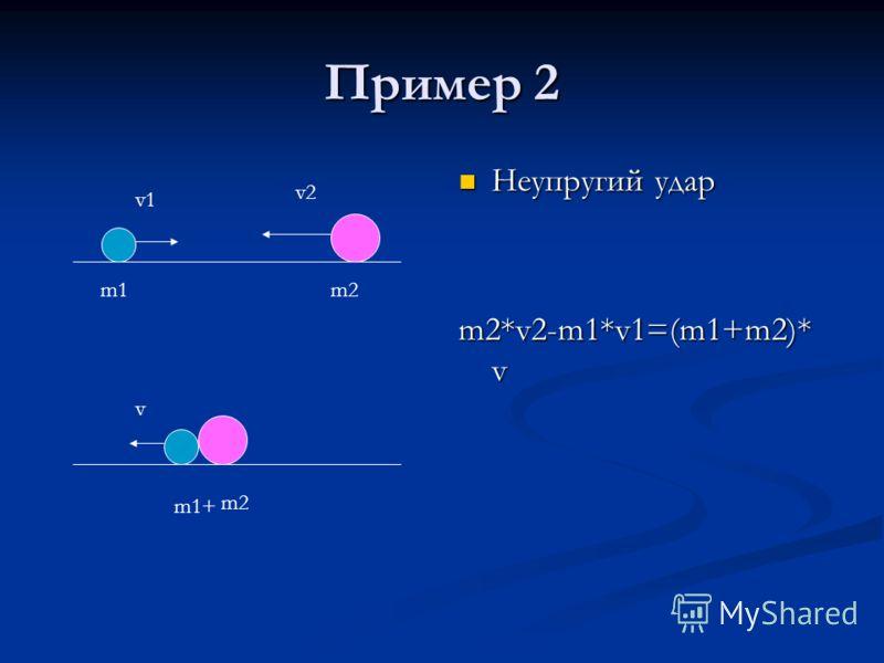 Пример 2 Неупругий удар m2*v2-m1*v1=(m1+m2)* v m1m2 v1 v2 m1+ m2 v