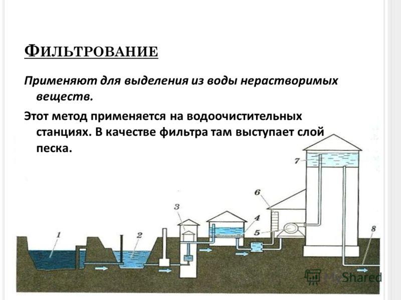 Ф ИЛЬТРОВАНИЕ Применяют для выделения из воды нерастворимых веществ. Этот метод применяется на водоочистительных станциях. В качестве фильтра там выступает слой песка.