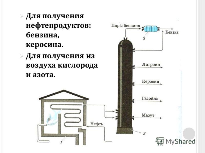 Для получения нефтепродуктов: бензина, керосина. Для получения из воздуха кислорода и азота.