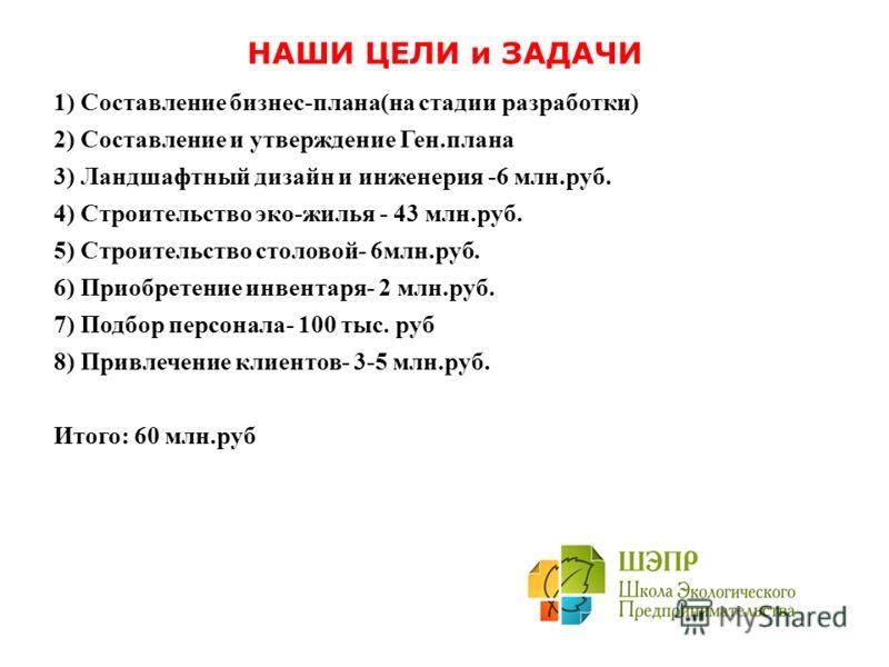 НАШИ ЦЕЛИ и ЗАДАЧИ 1) Составление бизнес-плана(на стадии разработки) 2) Составление и утверждение Ген.плана 3) Ландшафтный дизайн и инженерия -6 млн.руб. 4) Строительство эко-жилья - 43 млн.руб. 5) Строительство столовой- 6млн.руб. 6) Приобретение ин