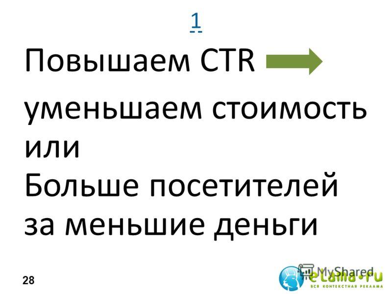 1 Повышаем CTR уменьшаем стоимость или Больше посетителей за меньшие деньги 28