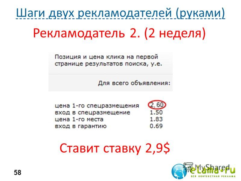 Шаги двух рекламодателей (руками) 58 Рекламодатель 2. (2 неделя) Ставит ставку 2,9$