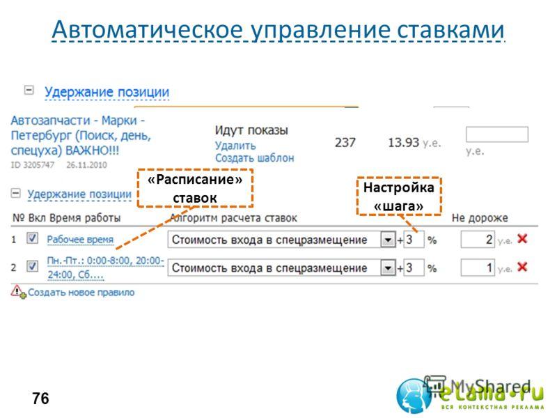 Автоматическое управление ставками 76 Настройка «шага» «Расписание» ставок