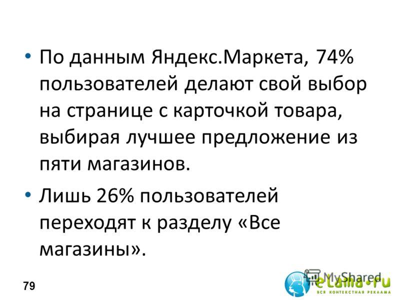 По данным Яндекс.Маркета, 74% пользователей делают свой выбор на странице с карточкой товара, выбирая лучшее предложение из пяти магазинов. Лишь 26% пользователей переходят к разделу «Все магазины». 79