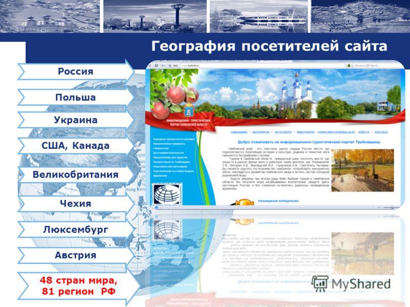 География посетителей сайта Россия Польша Украина США, Канада Великобритания Чехия Люксембург Австрия 48 стран мира, 81 регион РФ