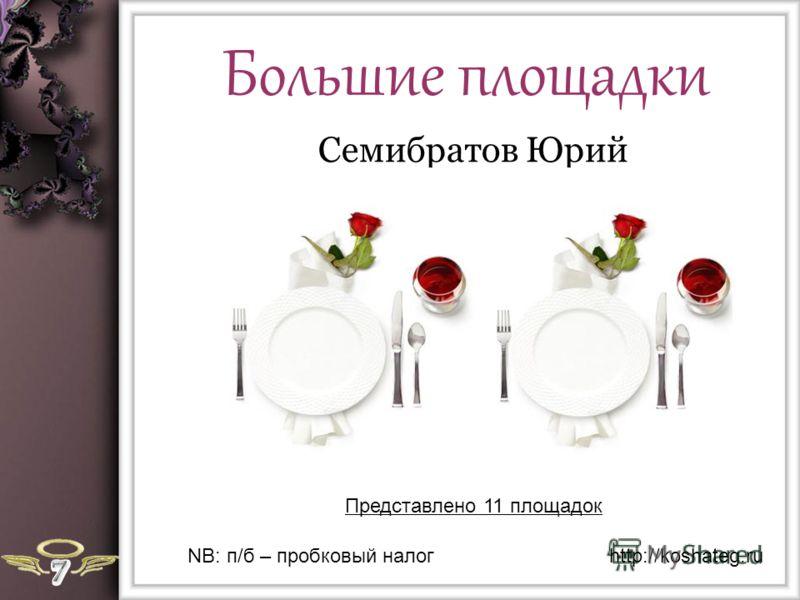 Большие площадки Семибратов Юрий Представлено 11 площадок http://koshateg.ruNB: п/б – пробковый налог