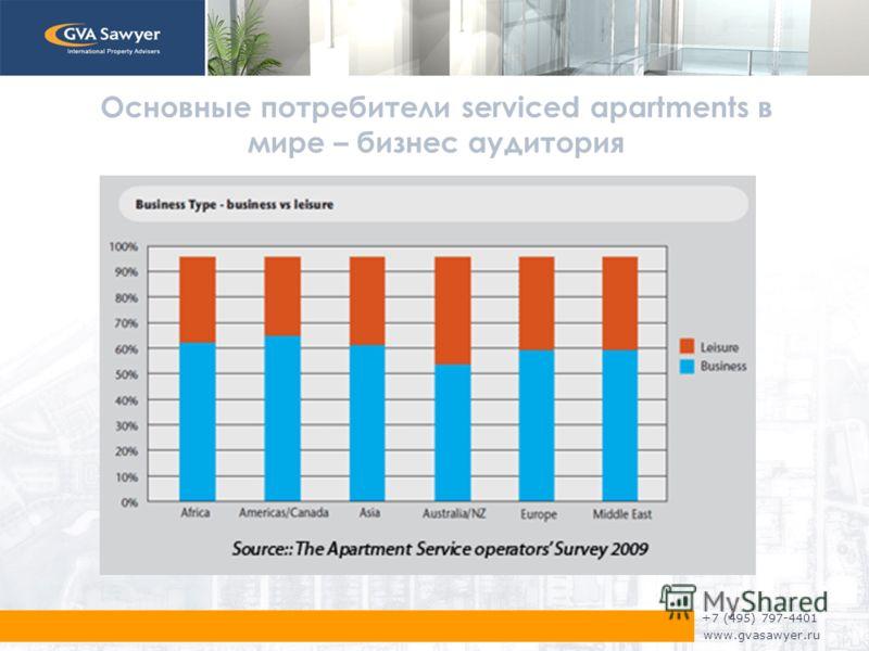 +7 (495) 797-4401 www.gvasawyer.ru Основные потребители serviced apartments в мире – бизнес аудитория