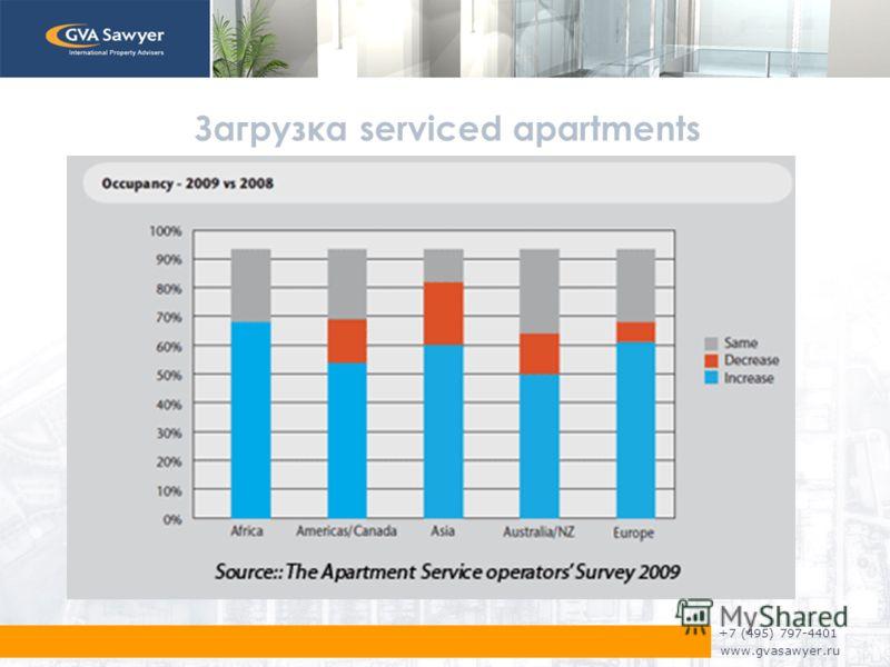 +7 (495) 797-4401 www.gvasawyer.ru Загрузка serviced apartments