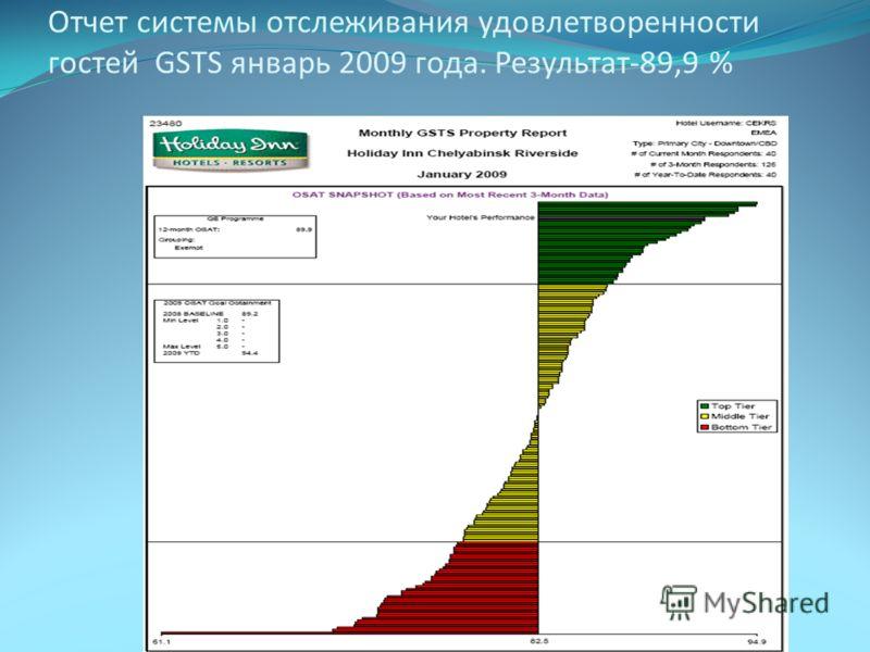 Отчет системы отслеживания удовлетворенности гостей GSTS январь 2009 года. Результат-89,9 %