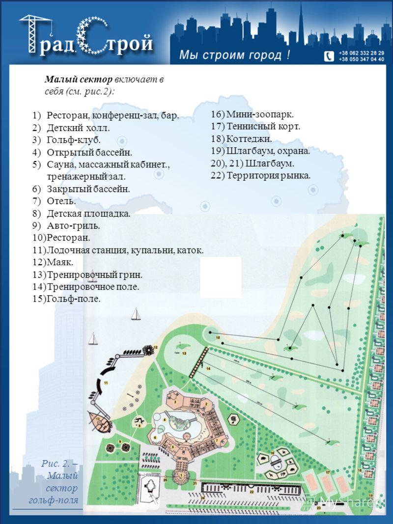 Малый сектор включает в себя (см. рис.2): 1)Ресторан, конференц-зал, бар. 2)Детский холл. 3)Гольф-клуб. 4)Открытый бассейн. 5)Сауна, массажный кабинет., тренажерный зал. 6)Закрытый бассейн. 7)Отель. 8)Детская площадка. 9)Авто-гриль. 10)Ресторан. 11)Л