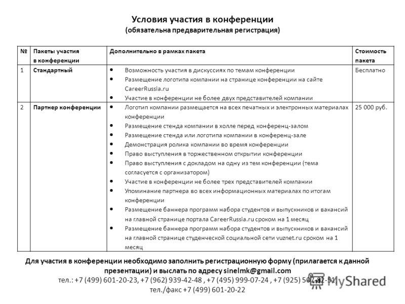 Пакеты участия в конференции Дополнительно в рамках пакета Стоимость пакета 1Стандартный Возможность участия в дискуссиях по темам конференции Размещение логотипа компании на странице конференции на сайте CareerRussia.ru Участие в конференции не боле
