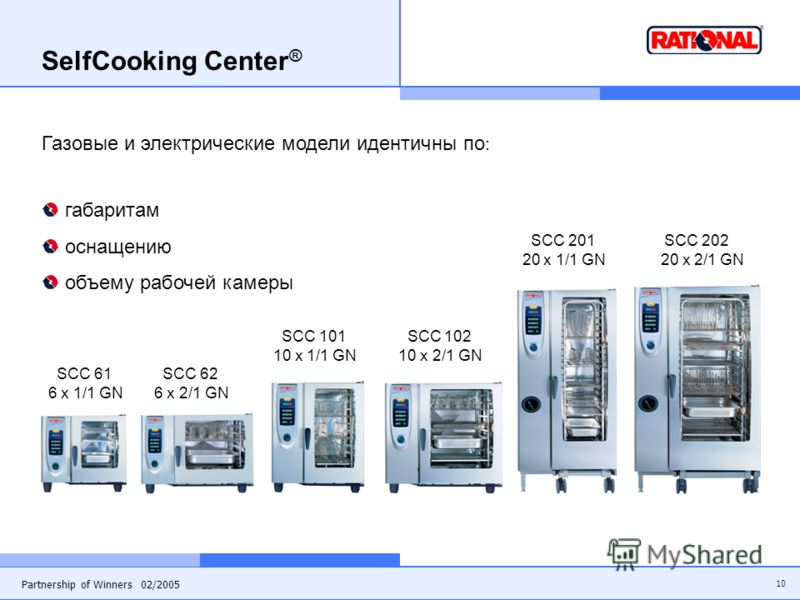 10 Partnership of Winners 02/2005 SelfCooking Center ® габаритам оснащению объему рабочей камеры Газовые и электрические модели идентичны по : SCC 101 SCC 102 10 x 1/1 GN 10 x 2/1 GN SCC 201 SCC 202 20 x 1/1 GN 20 x 2/1 GN SCC 61 SCC 62 6 x 1/1 GN 6