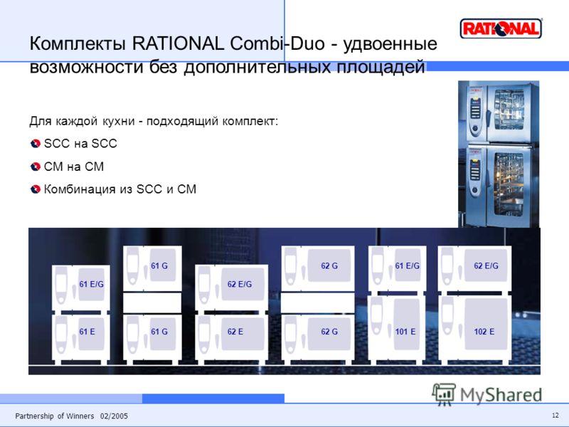 12 Partnership of Winners 02/2005 Комплекты RATIONAL Combi-Duo - удвоенные возможности без дополнительных площадей Для каждой кухни - подходящий комплект: SCC на SCC CM на CM Комбинация из SCC и CM 61 E/G 61 E 62 E/G 62 E 61 G 62 G 62 E/G 102 E 61 E/