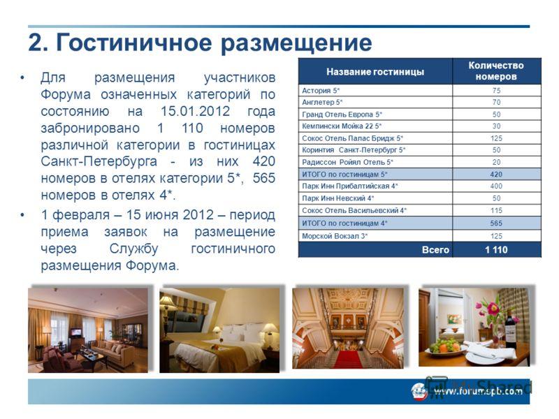 2. Гостиничное размещение МЭФ 2011 Для размещения участников Форума означенных категорий по состоянию на 15.01.2012 года забронировано 1 110 номеров различной категории в гостиницах Санкт-Петербурга - из них 420 номеров в отелях категории 5*, 565 ном