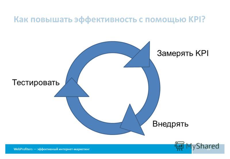 WebProfiters эффективный интернет-маркетинг Как повышать эффективность с помощью KPI? 10 Тестировать Замерять KPI Внедрять