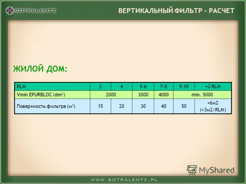 ЖИЛОЙ ДОМ: RLM245-67-89-10+2 RLM Vmin EPURBLOC (dm 3 )200030004000min. 5000 Поверхность фильтра (м 2 )1520304050 +6м2 (+3м2/RLM)