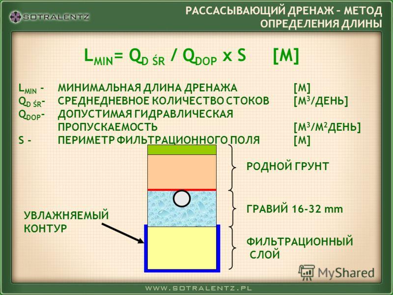L MIN = Q D ŚR / Q DOP x S [M] L MIN - МИНИМАЛЬНАЯ ДЛИНА ДРЕНАЖА [M] Q D ŚR -СРЕДНЕДНЕВНОЕ КОЛИЧЕСТВО СТОКОВ [M 3 /ДЕНЬ] Q DOP - ДОПУСТИМАЯ ГИДРАВЛИЧЕСКАЯ ПРОПУСКАЕМОСТЬ [M 3 /M 2 ДЕНЬ] S - ПЕРИМЕТР ФИЛЬТРАЦИОННОГО ПОЛЯ[M] РОДНОЙ ГРУНТ ГРАВИЙ 16-32 m