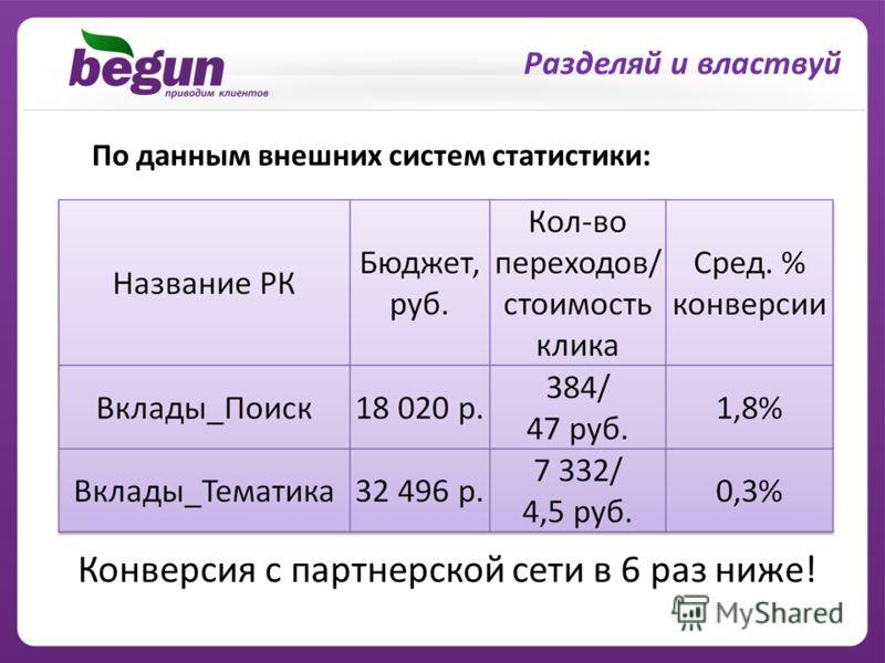 По данным внешних систем статистики: Разделяй и властвуй Конверсия с партнерской сети в 6 раз ниже!