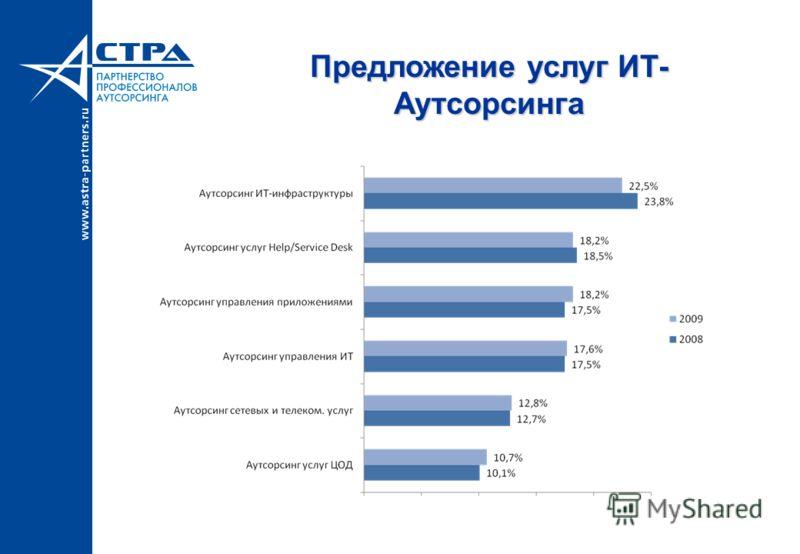 Предложение услуг ИТ- Аутсорсинга