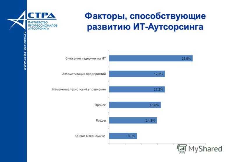 Факторы, способствующие развитию ИТ-Аутсорсинга