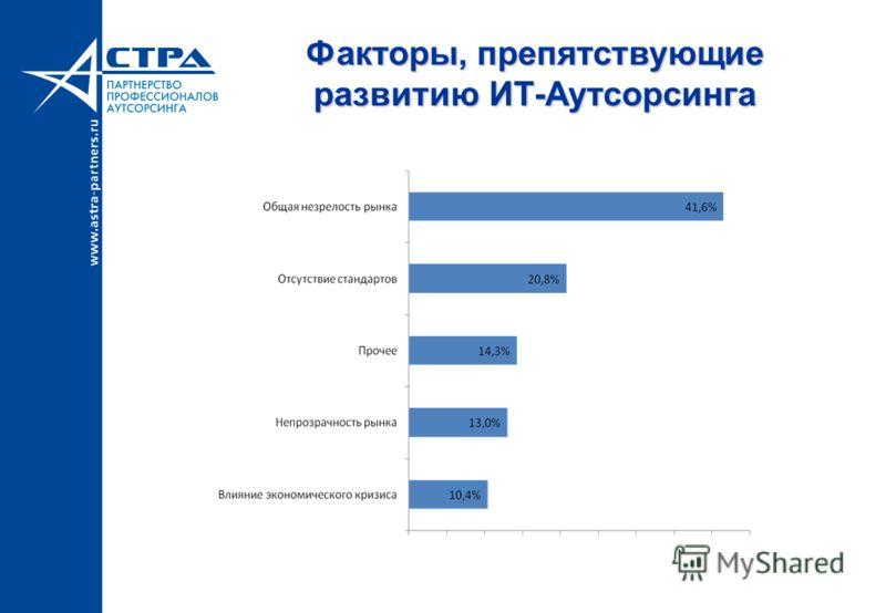 Факторы, препятствующие развитию ИТ-Аутсорсинга