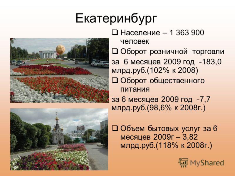 Екатеринбург Население – 1 363 900 человек Оборот розничной торговли за 6 месяцев 2009 год -183,0 млрд.руб.(102% к 2008) Оборот общественного питания за 6 месяцев 2009 год -7,7 млрд.руб.(98,6% к 2008г.) Объем бытовых услуг за 6 месяцев 2009г – 3,82 м