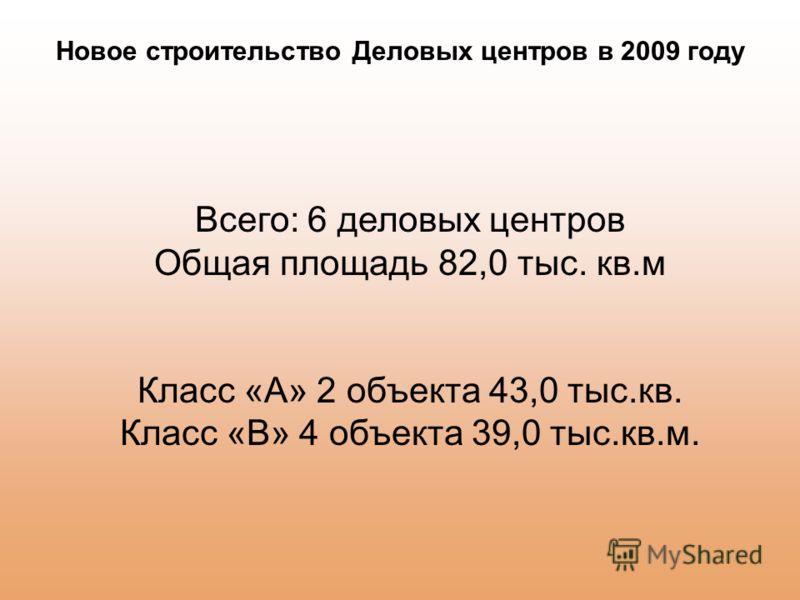 Новое строительство Деловых центров в 2009 году Всего: 6 деловых центров Общая площадь 82,0 тыс. кв.м Класс «А» 2 объекта 43,0 тыс.кв. Класс «В» 4 объекта 39,0 тыс.кв.м.