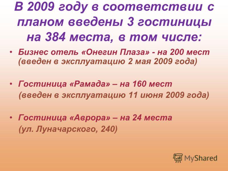 Бизнес отель «Онегин Плаза» - на 200 мест (введен в эксплуатацию 2 мая 2009 года) Гостиница «Рамада» – на 160 мест (введен в эксплуатацию 11 июня 2009 года) Гостиница «Аврора» – на 24 места (ул. Луначарского, 240) В 2009 году в соответствии с планом