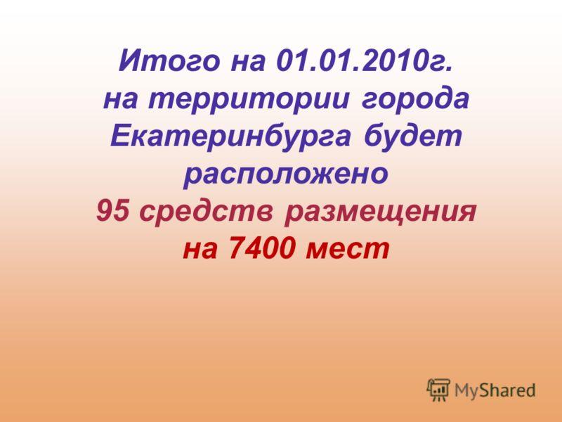 Итого на 01.01.2010г. на территории города Екатеринбурга будет расположено 95 средств размещения на 7400 мест