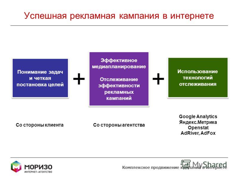 Успешная рекламная кампания в интернете Понимание задач и четкая постановка целей Понимание задач и четкая постановка целей Эффективное медиапланирование Отслеживание эффективности рекламных кампаний Эффективное медиапланирование Отслеживание эффекти
