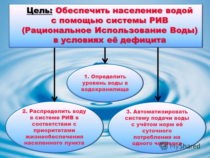 Цель: Обеспечить население водой с помощью системы РИВ (Рациональное Использование Воды) в условиях её дефицита 1. Определить уровень воды в водохранилище 2. Распределить воду в системе РИВ в соответствии с приоритетами жизнеобеспечения населенного п