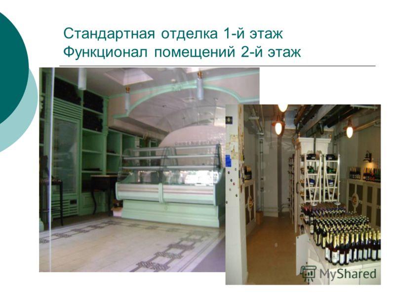 Стандартная отделка 1-й этаж Функционал помещений 2-й этаж