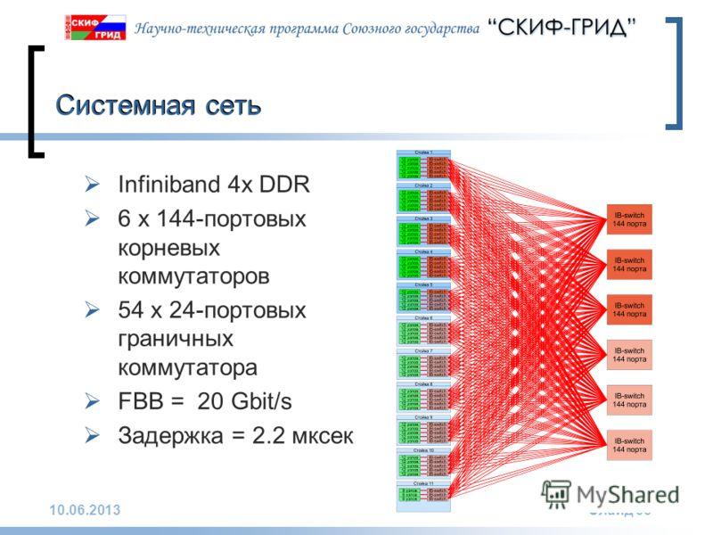 10.06.2013Слайд 35 Системная сеть Infiniband 4x DDR 6 x 144-портовых корневых коммутаторов 54 x 24-портовых граничных коммутатора FBB = 20 Gbit/s Задержка = 2.2 мксек
