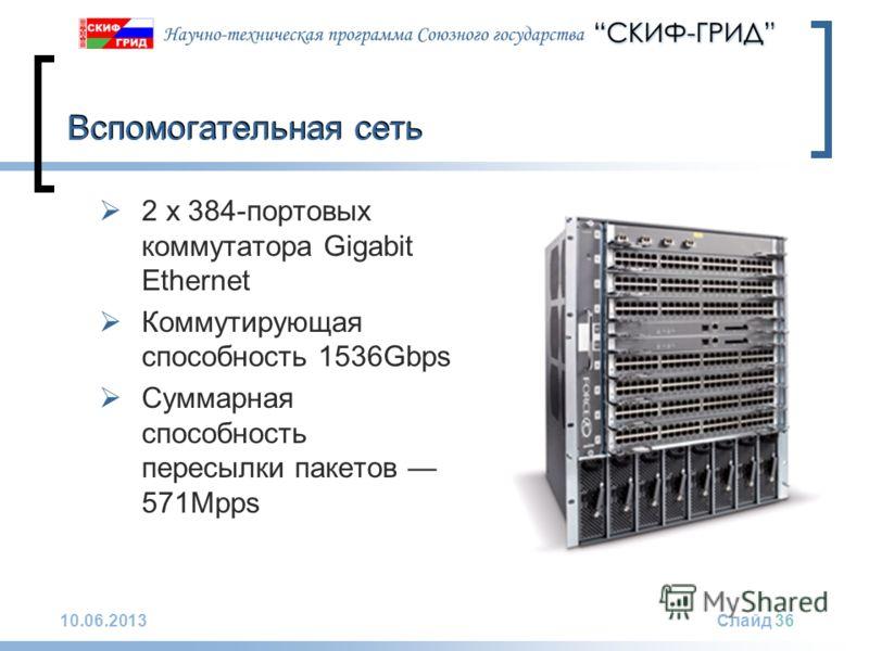 10.06.2013Слайд 36 Вспомогательная сеть 2 x 384-портовых коммутатора Gigabit Ethernet Коммутирующая способность 1536Gbps Cуммарная способность пересылки пакетов 571Mpps