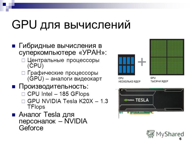 6 GPU для вычислений Гибридные вычисления в суперкомпьютере «УРАН»: Центральные процессоры (CPU) Графические процессоры (GPU) – аналоги видеокарт Производительность: CPU Intel – 185 GFlops GPU NVIDIA Tesla K20X – 1.3 TFlops Аналог Tesla для персонало