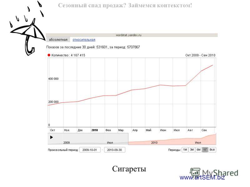 www.artSEM.biz Сезонный спад продаж? Займемся контекстом! Сигареты